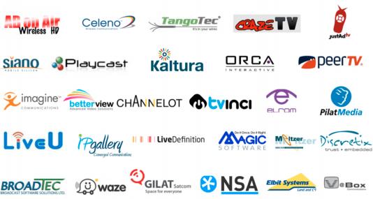 Вакансии и работа для украинских программистов в израильских IT компаниях